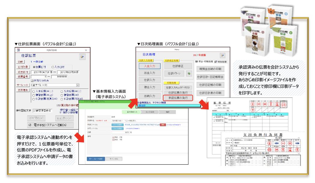 電子承認システム画面イメージ